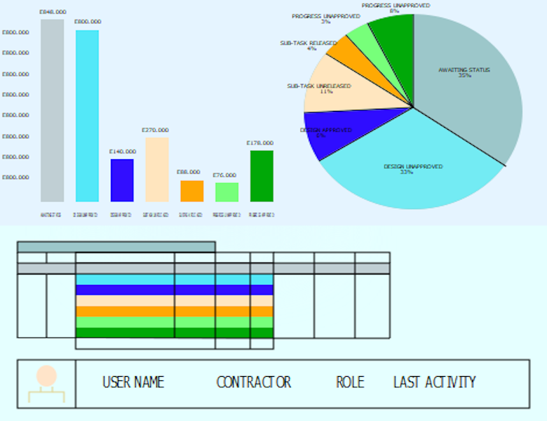FTTH Planning software Dashboard