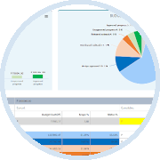 Project management dashboard optic fibre network planning